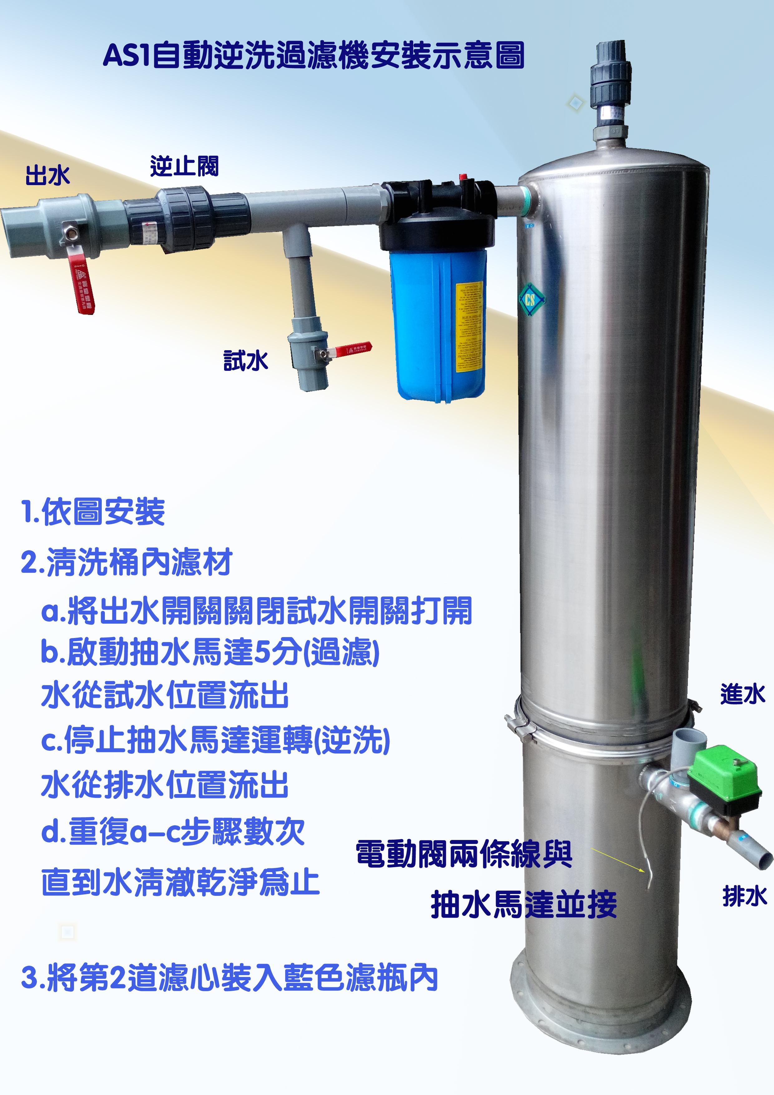 AS1自動逆洗過濾機-水世界生活館